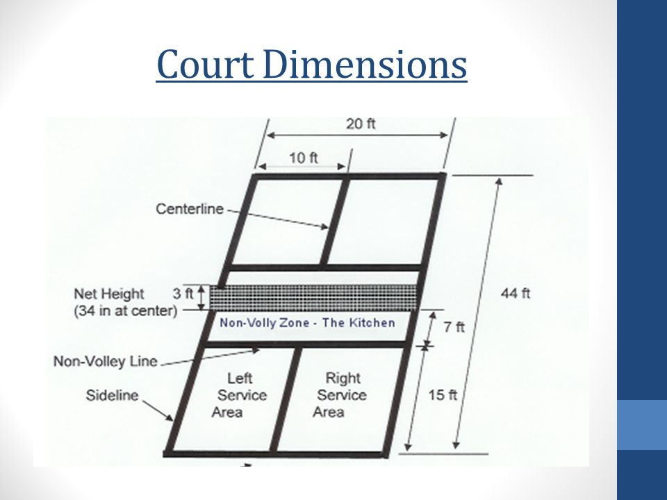 Pickle Ball Rules Amp Terminology Ppt Video Online Download
