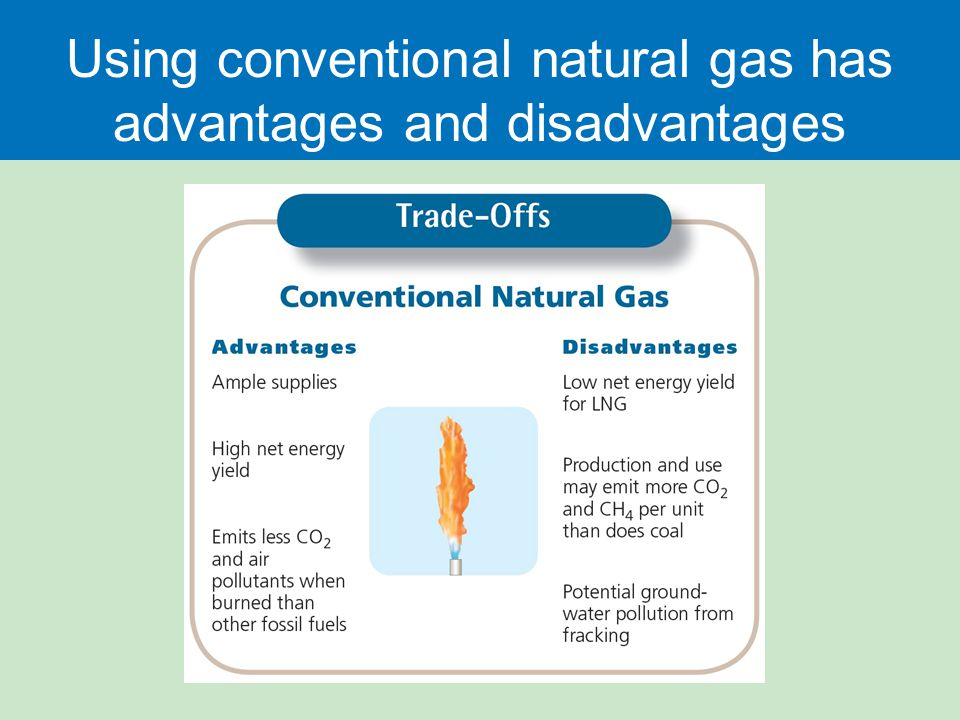 Advantages Of Using Conventional Natural Gas