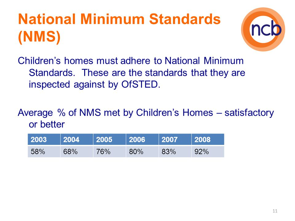 national minimum standards presentation This presentation aims to give a brief outline of the importance of the national minimum standards and where they fit within ofsted and future inspections i will then look at the 'new' values which have also been included as well as some of the changes which have been implemented since the previous standards were printed in 2002.