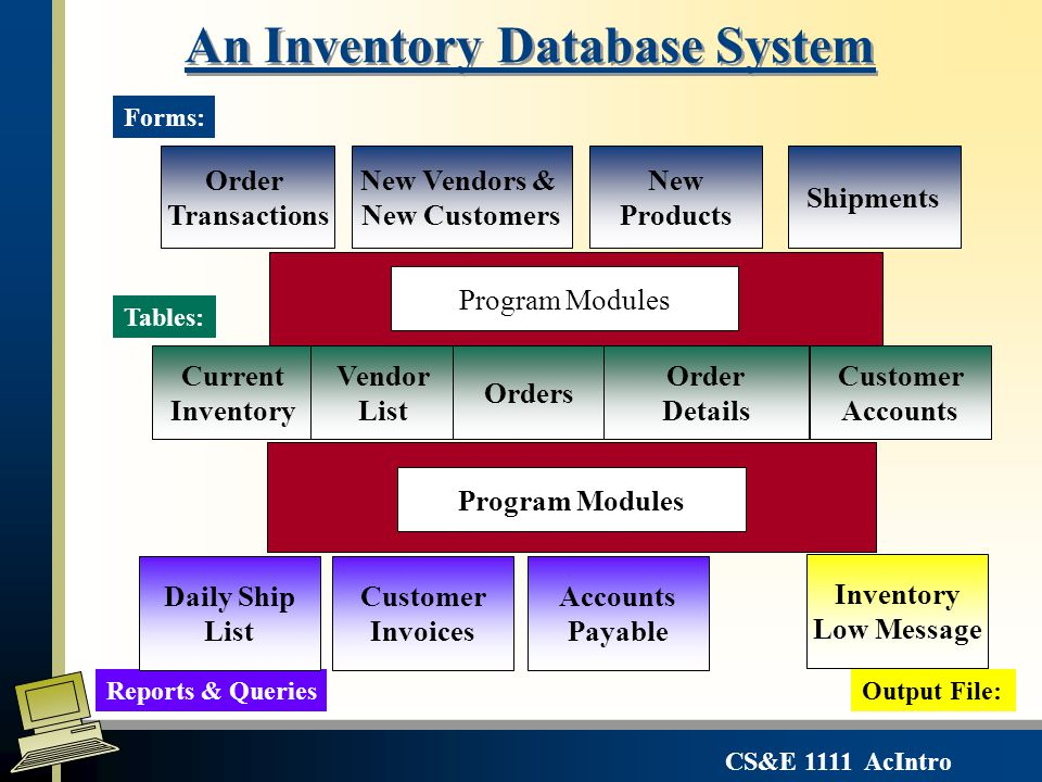 Introduction To Database Systems Ppt Download