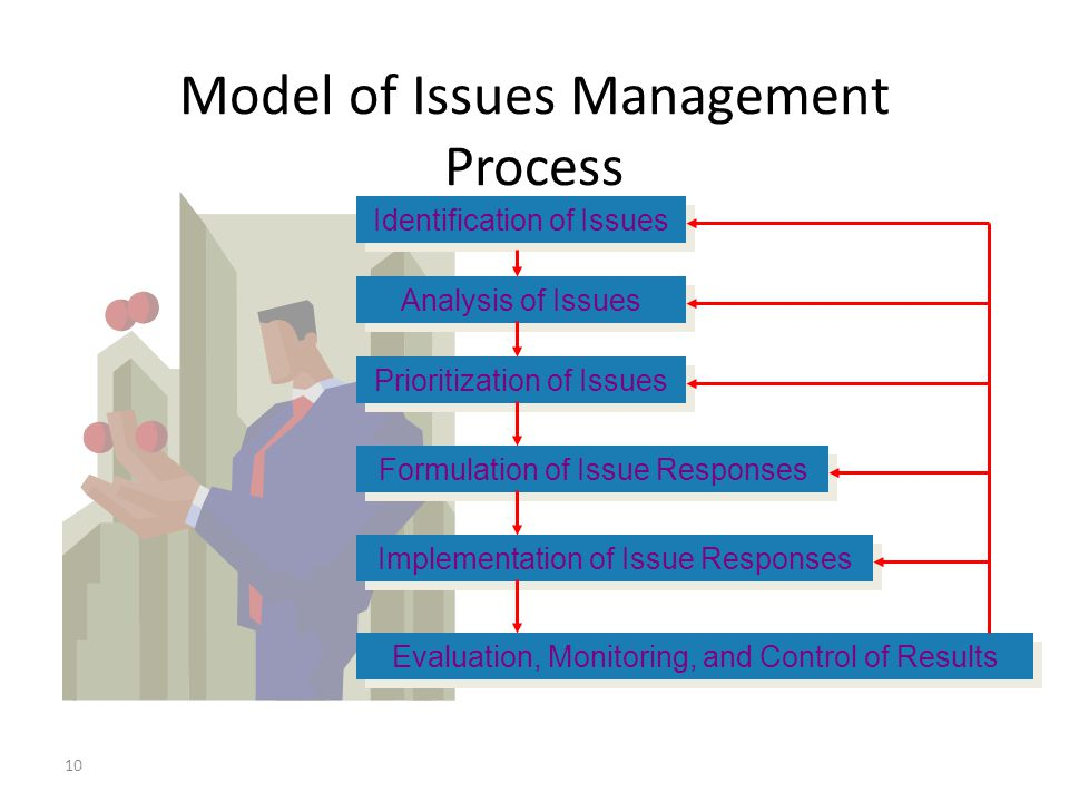 knowledge management issues an analysis of Community of knowledge - the platform for knowledge management why can't leaders translate that knowledge into action the intuitive response: managerial principles, invented 100 the article presents the most popular wiki solutions and provides an analysis of features and functionalities.
