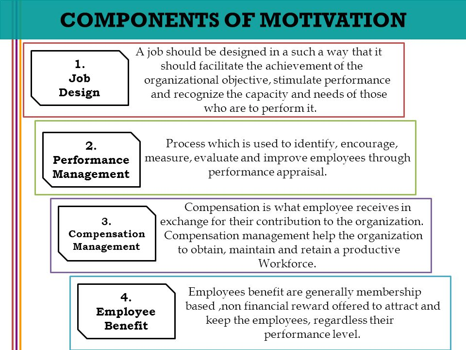 the proposal of improving employee performance through motivation A proposal to improve employee performance through employee  thus, the level of employee performance is affected by factors of abilities (a), motivation (m) and performance opportunities.