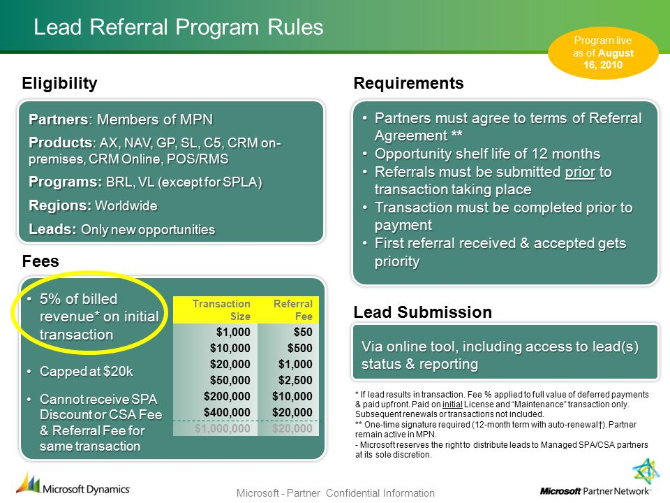 Microsoft Partner Network Dynamics Lead Referral Program
