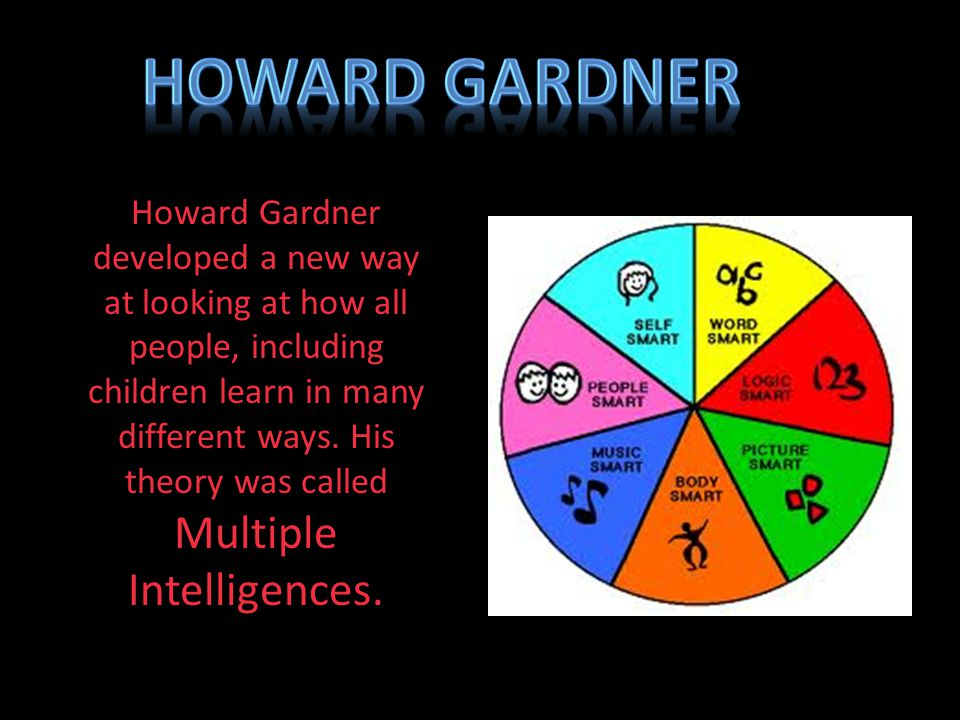 garder multiple intelligence Howard gardner's theory of multiple intelligences helps educators think differently about iq, and about being smart included: ideas for addressing multiple intelligences in.