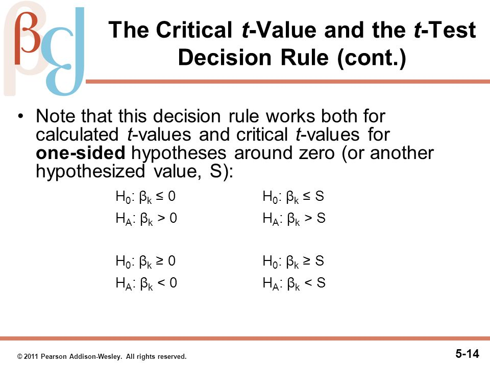 statistical hypothesis testing and two sided test A two-sided test is a statistical hypothesis test in which the values for which we can reject the null hypothesis, h0 are located in both tails of the probability distribution in other words, the critical region for a two-sided test is the set of values less than a first critical value of the test and the set of values greater than a second.