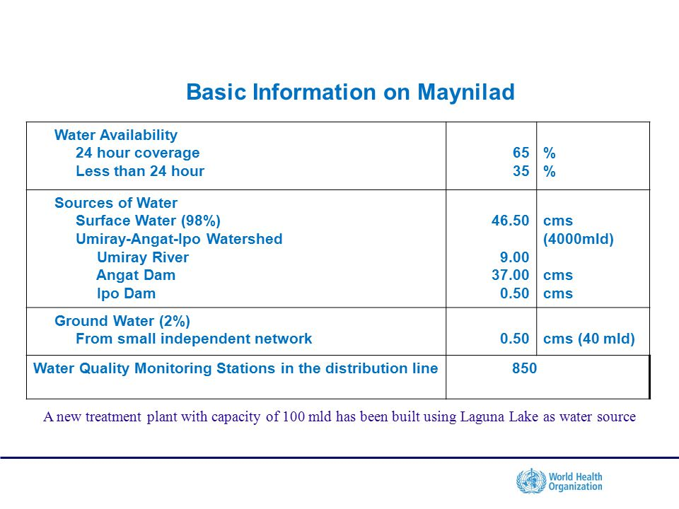 maynilad water treatment process List of water treatment companies make-up water treatment companies, process water treatment companies maynilad water services, inc.