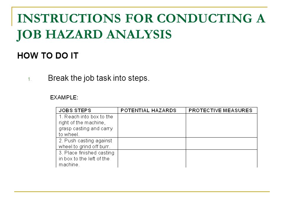 Job Hazard Analysis Example Guide. - Ppt Download