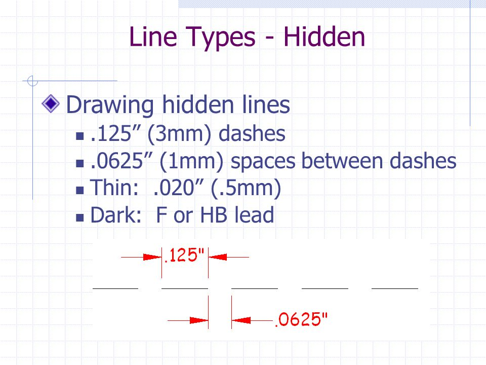 Drawing With Hidden Lines : Multiview drawing demonstrate orthographic projection