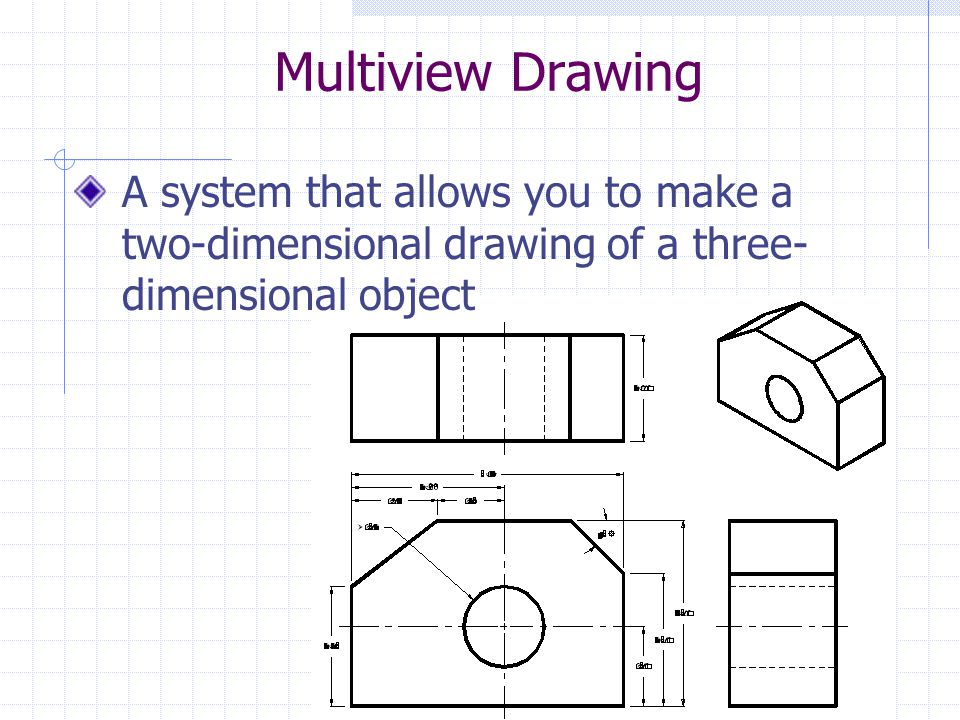 Multiview drawing demonstrate orthographic projection for 3 dimensional drawing software