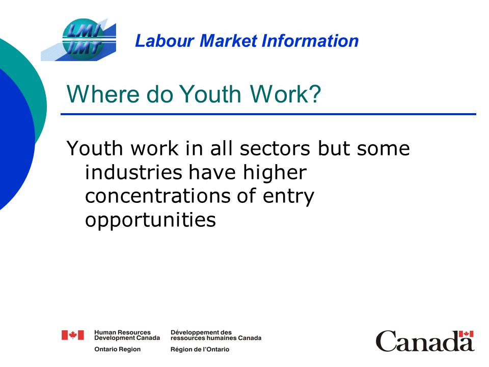 Where do Youth Work.