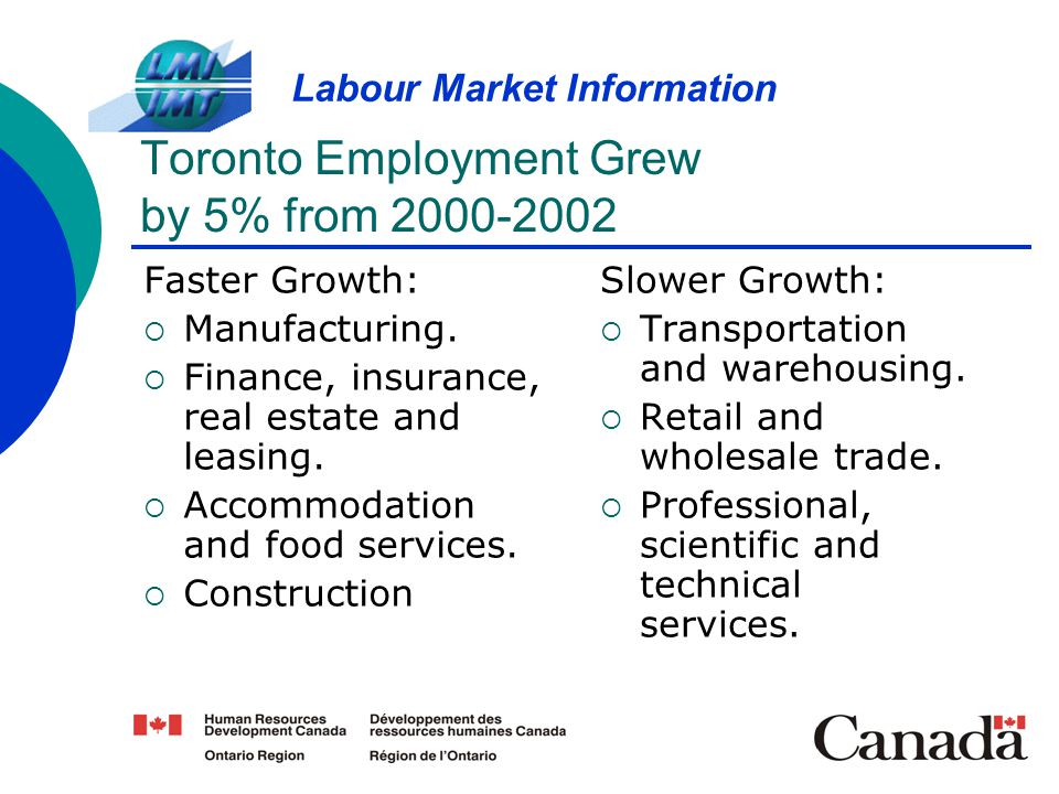 Toronto Employment Grew by 5% from