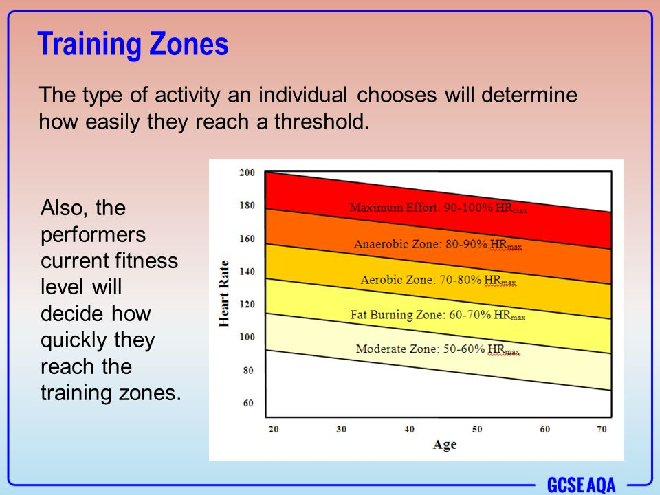 how to find endurance training heart zones