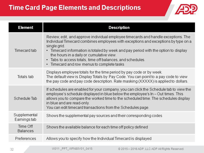 employee timecards
