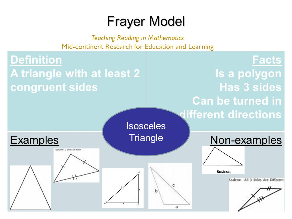 frayer model research The frayer model of vocabulary development helps students attain new vocabulary and concepts essential for understanding a reading by having them complete a chart with the definition, characteristics, examples and non-examples of the term to learn.