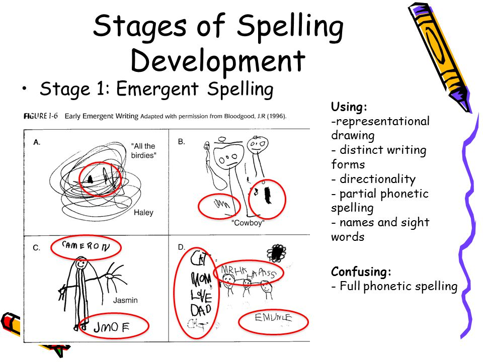 stages of emergent writing The stages of writing are important markers of student development and must be adequately monitored thus, teachers must know when students are to move from one.