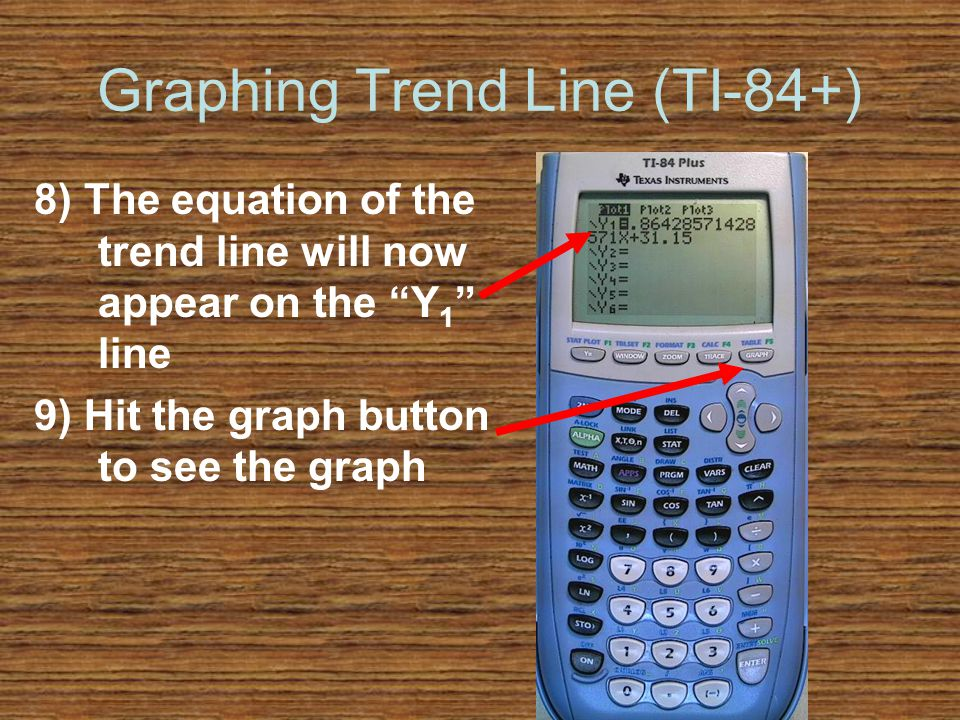 Graphing scatter plots and finding trend lines ppt download graphing trend line ti 84 ccuart Choice Image
