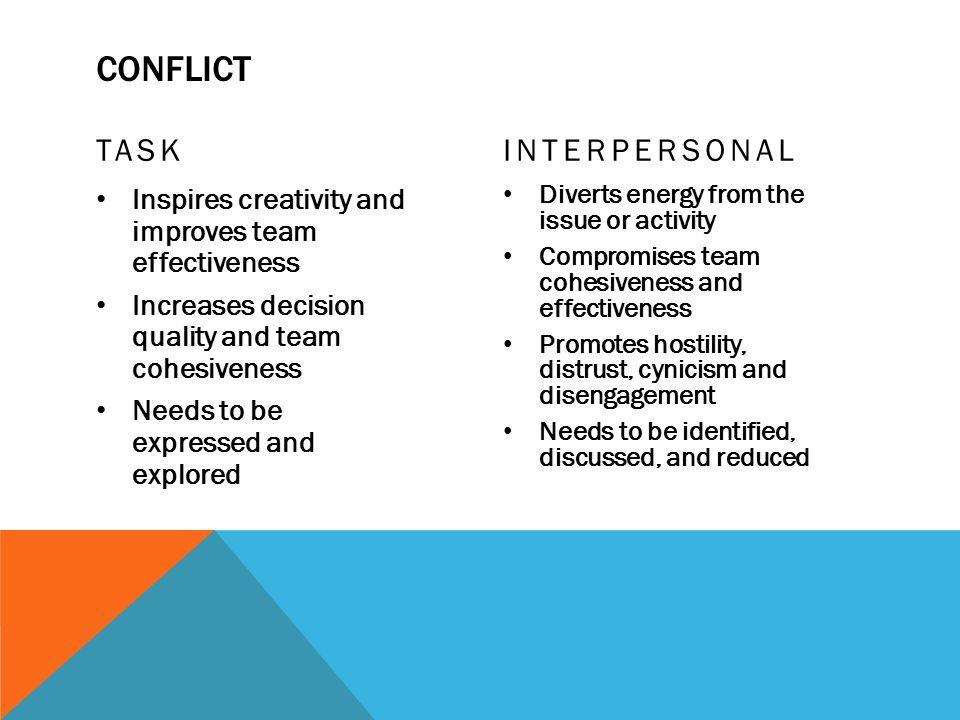 conflict task interpersonal