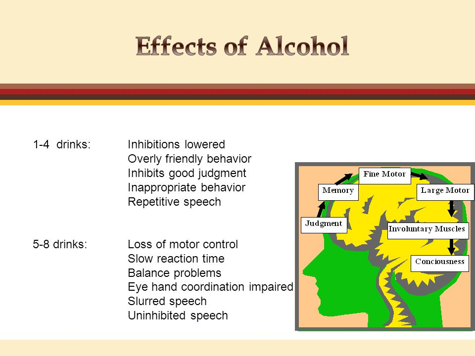 effects of alcohol on coordination Alcohol affects the entire brain because it reaches all areas of the brain however, different parts of the brain are responsible for different functions, such as motor control, thinking, alertness, sensations, speech, coordination, and balance below is a list of several of the intoxicating effects.