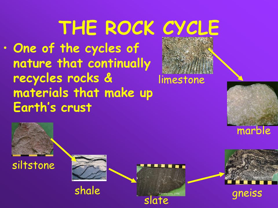 rocks amp the rock cycle ppt download