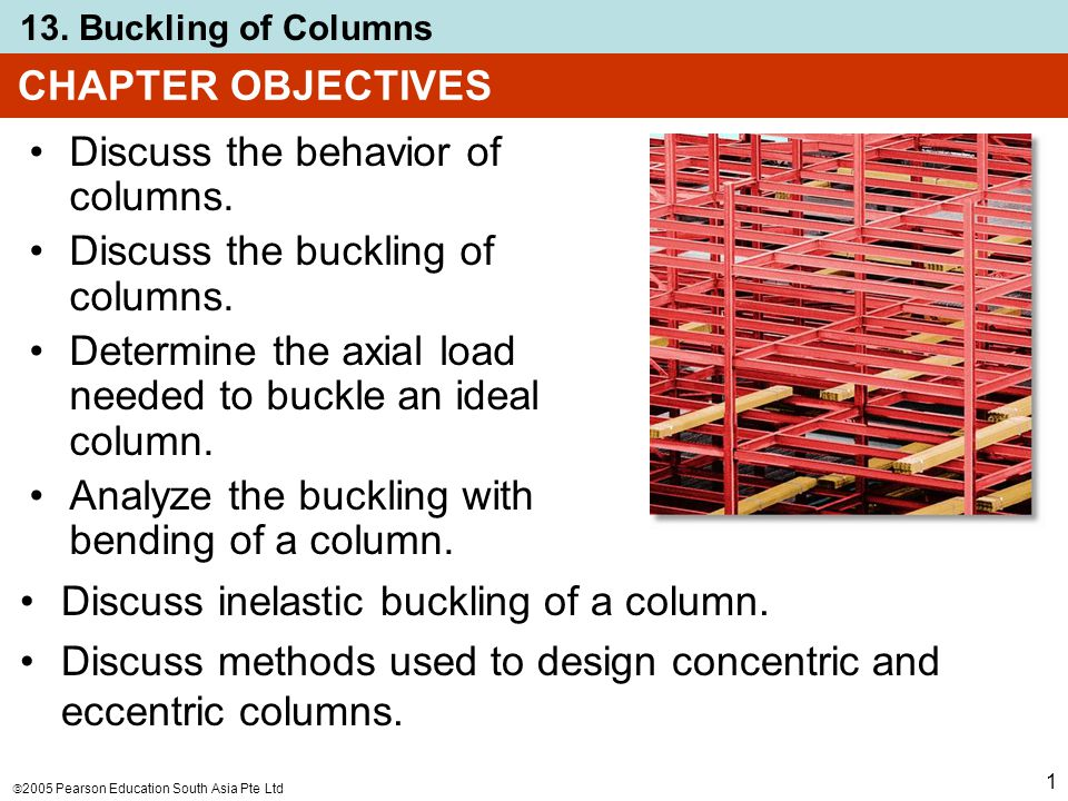 column behavior buckling The slender elastic pin-ended column is the protoype for most buckling studies it was examined first by euler in the 18th century the model assumes perfection.