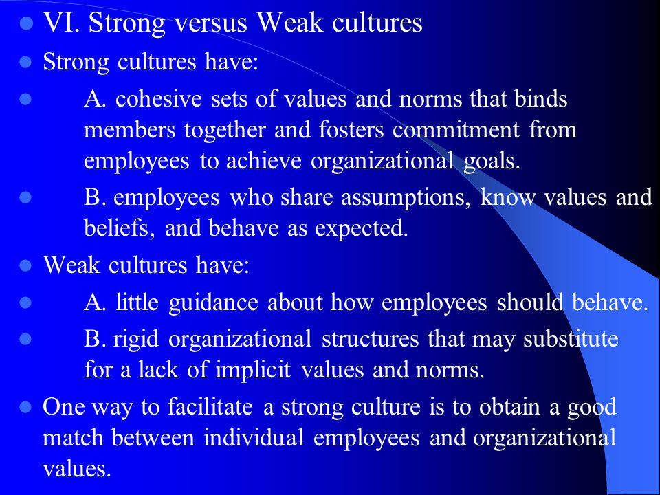 VI. Strong versus Weak cultures