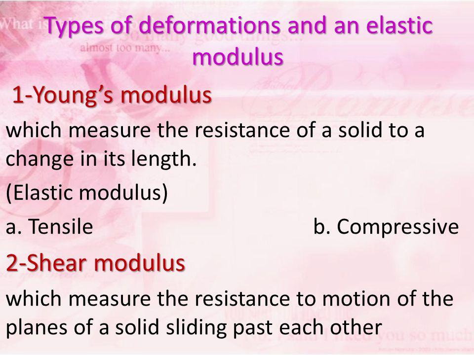 how to find elastic modulus