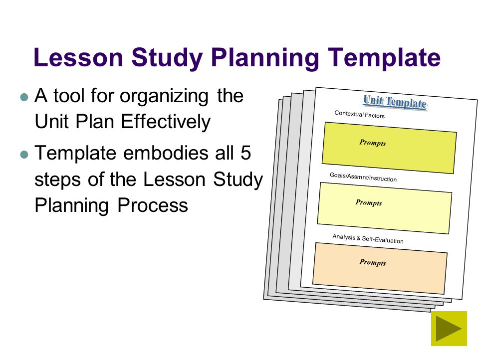 Lesson study interactive powerpoint ppt video online for Lesson preparation template