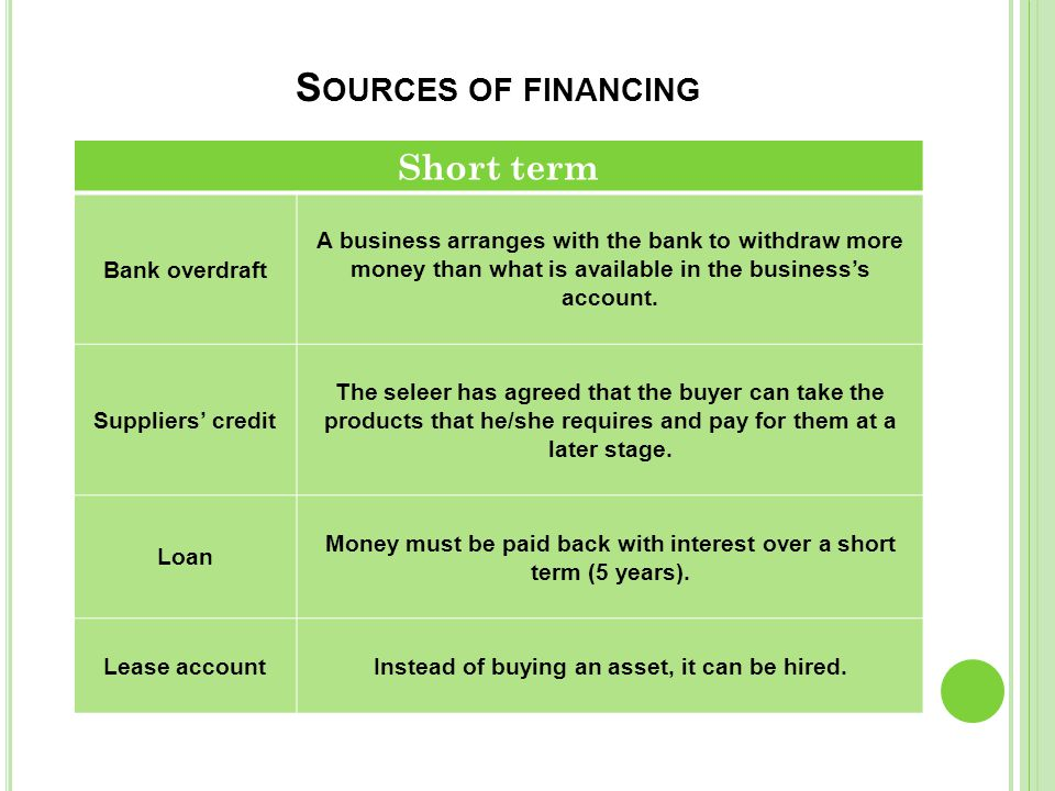 identify the sources of finance available to a business Sources of financing for small business approximately 80 percent of the estimated 275 million us small businesses – defined as those with fewer than 500 employees – use some form of credit to help finance their operations.