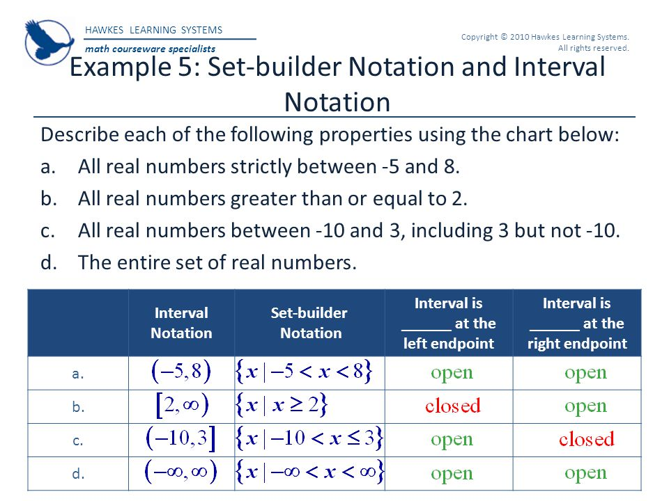 property of real numbers chart