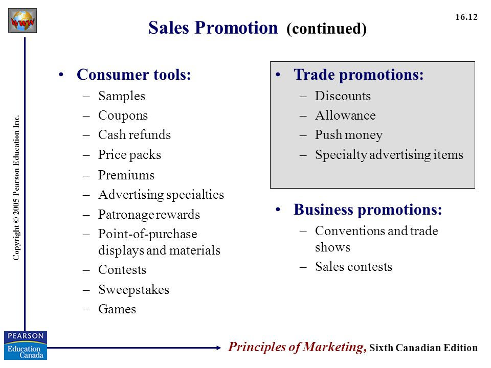 Sales Promotion (continued)