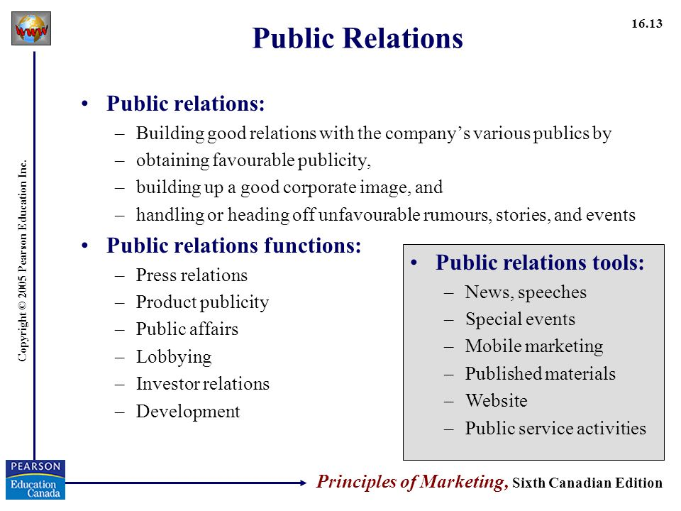 Public Relations Public relations: Public relations functions: