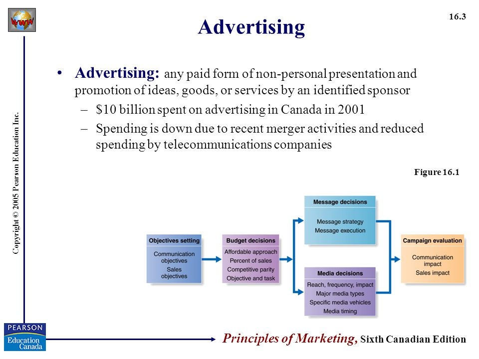Advertising Advertising: any paid form of non-personal presentation and promotion of ideas, goods, or services by an identified sponsor.