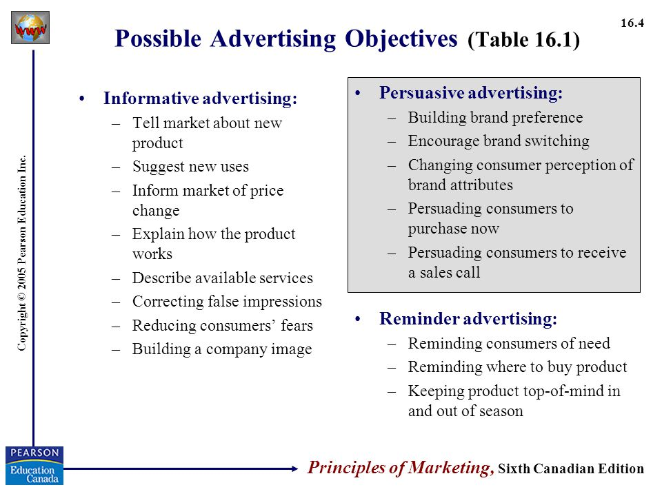 Possible Advertising Objectives (Table 16.1)