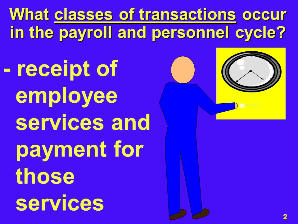 CHAPTER 16 Audit of the Payroll and Personnel Cycle ppt video – Payroll Receipt