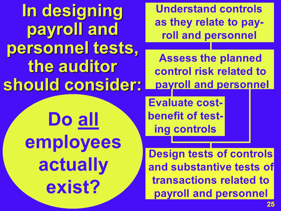 "substantive procedures for payroll Auditor's use of analytical procedures as substantive procedures (""  financial  statements and reducing the need to perform tests of details on the payroll."