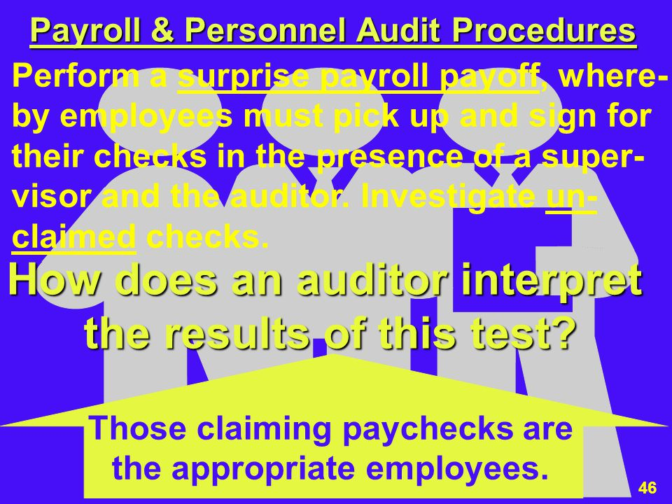 audit of payroll and personnel cycle Payroll audit checklist by chris bradford related articles payroll security procedures characteristics of payroll steps in the payroll cycle what is the meaning of payroll system do not allow any payroll or hr personnel to take part in the disbursement process.