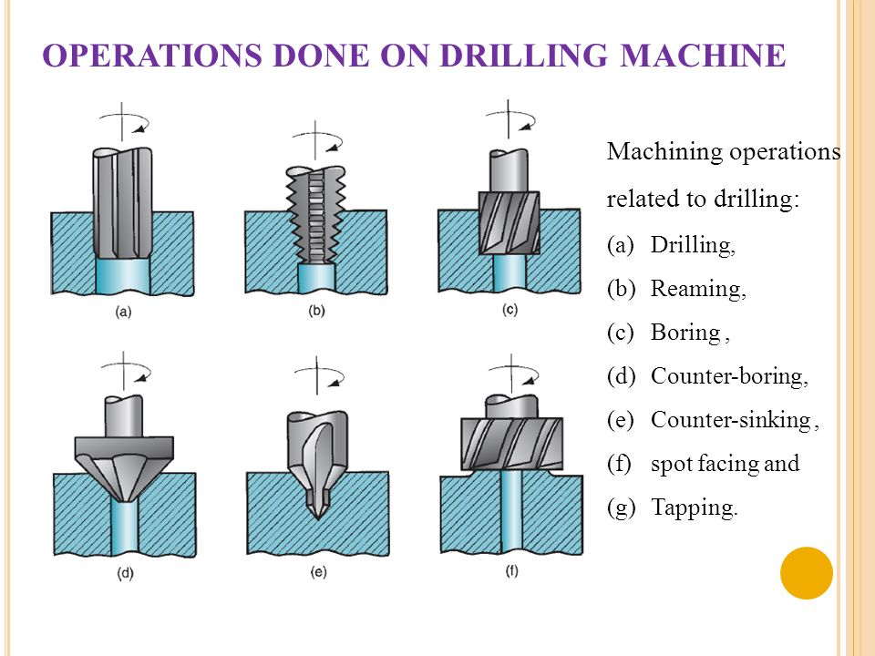machining operations This paper aims at automatic generation of optimal sequence of machining operations in setup planning by genetic algorithm (ga) based on minimizing the .