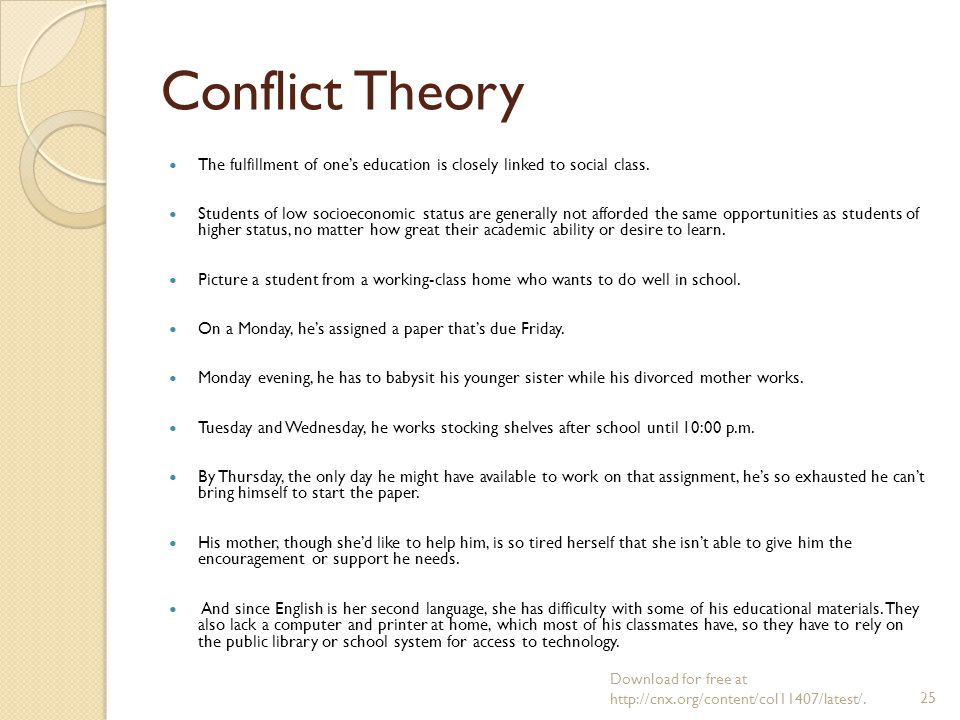 conflict theory of single parent homes In addition, the functionalist perspective views families as groups that  the  numbers drop for less traditional structures: a single mother and children (55.