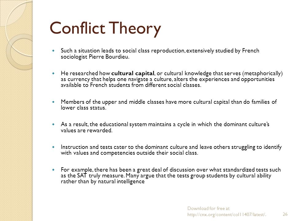 examples of conflict perspective theory First draft missing two titles and one section example clips examples of conflict theory theoretical perspectives: conflict theory.