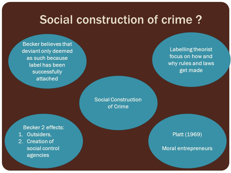 Crime is a socially constructed phenomenon
