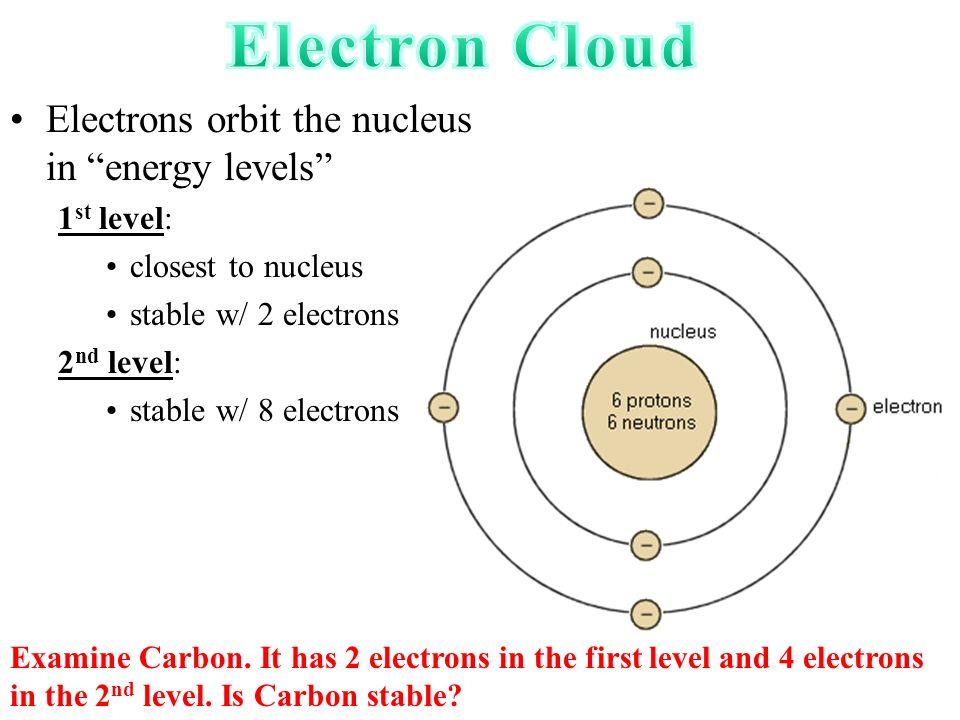 Atoms & Molecules. - ppt download