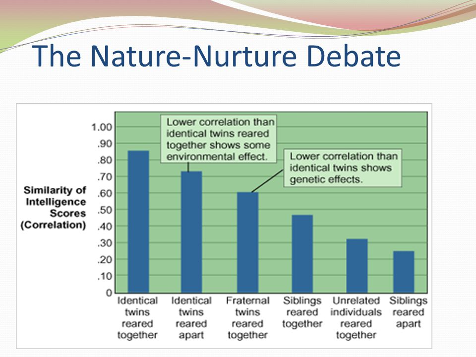 the nature nurture controversy Do inherited traits or life experiences play a greater role in shaping your personality the nature versus nurture debate is one of the oldest issues in psychology the debate centers on the relative contributions of genetic inheritance and environmental factors to human development.