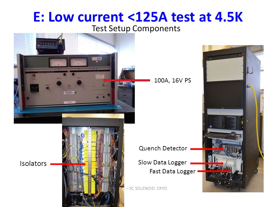 Data Acquisition Transducer Testing Setup : Solenoid low power cold test ppt video online download