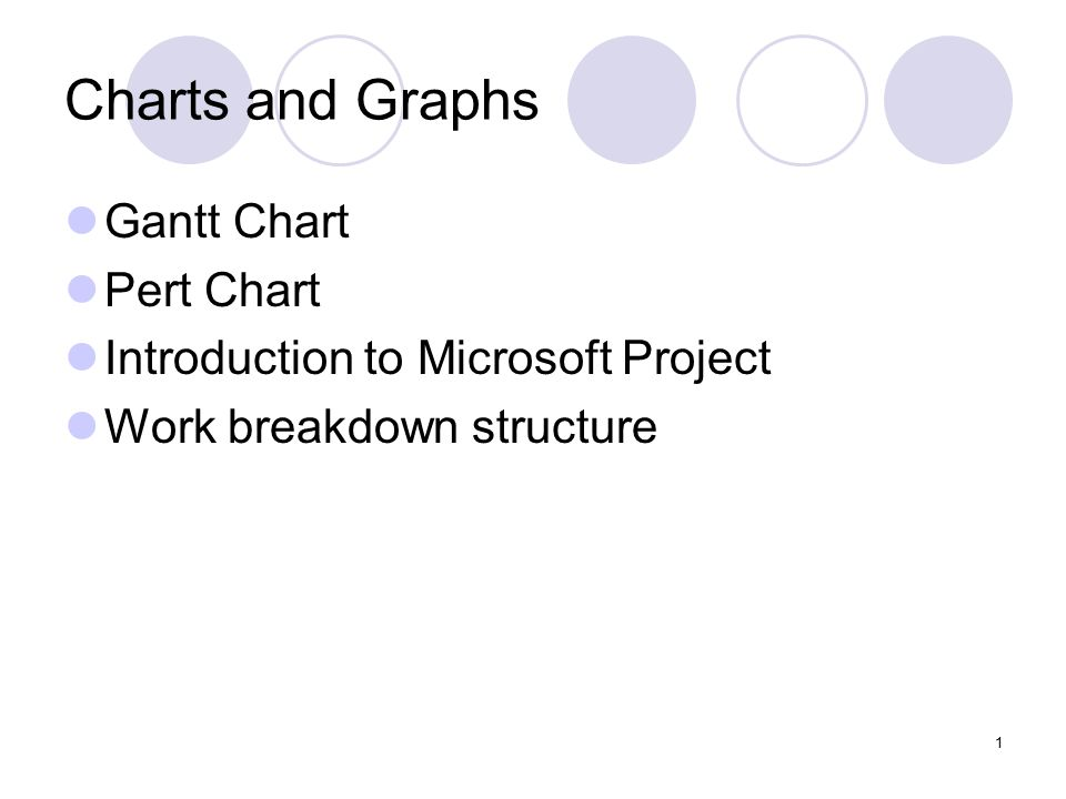 Chapter 6 introduction to microsoft project ppt video online download chapter 6 introduction to microsoft project ccuart Choice Image