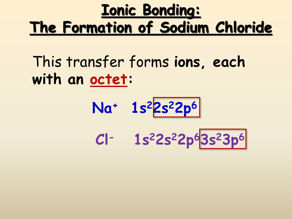 Ionic Bonding: The Formation of Sodium Chloride