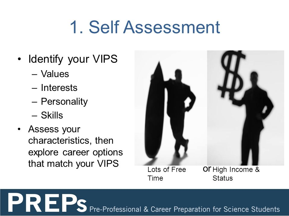 1. Self Assessment Identify your VIPS Values Interests Personality