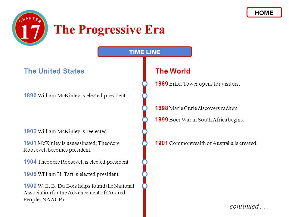 an introduction to the progressive movement in the united states Unit 15 the progressives within these progressive movements were some that might the united states into an era of.