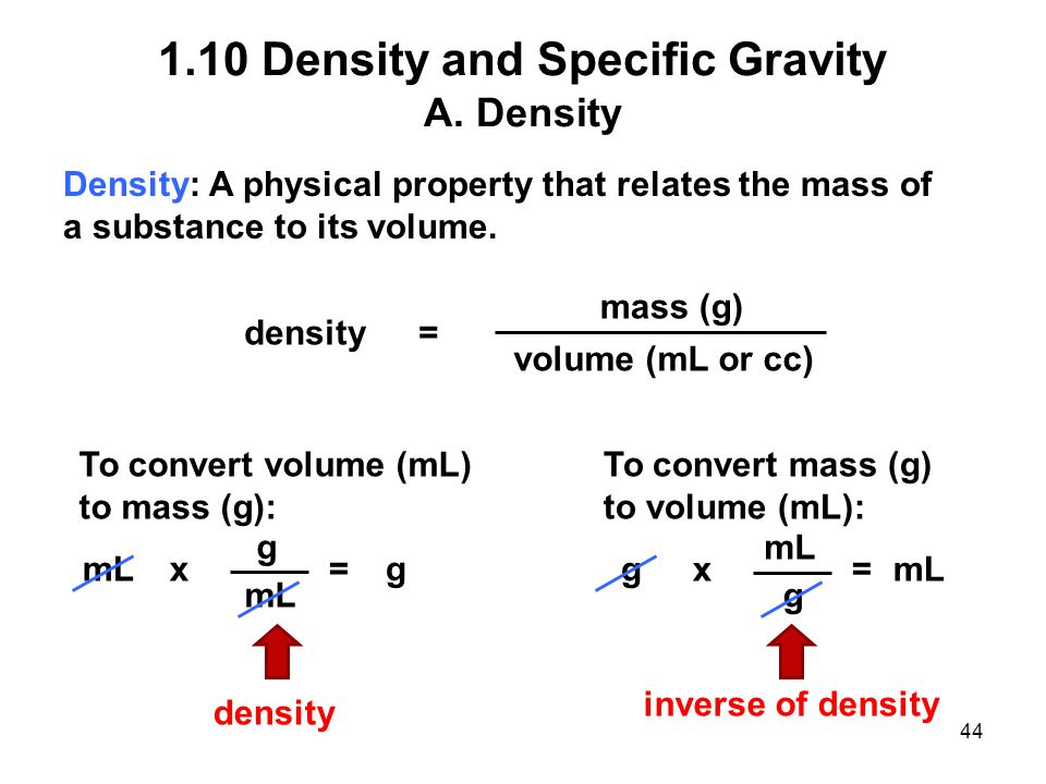 unit converter specific gravity density relationship