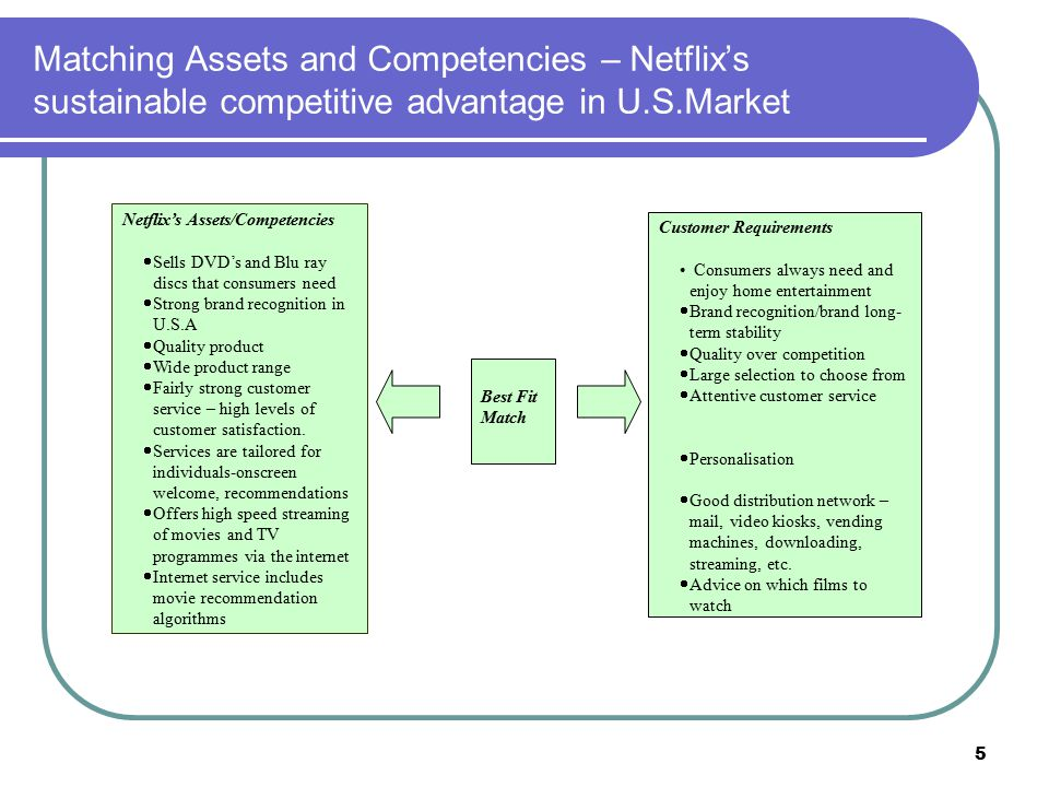 netflixs competitive advantage and strategies essay Case study sample: netflix netflix business model and strategy in renting the company strives to achieve a competitive advantage by offering the.