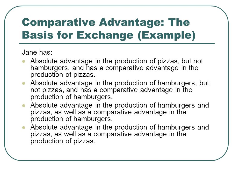 An example of absolute advantage | Custom paper Academic Service ...